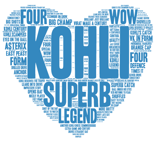 Virat Kohli IPL 2016 RCB vs. DD word cloud