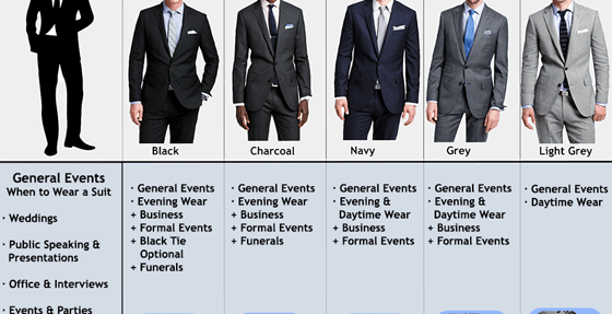 Suit colors for different occasions