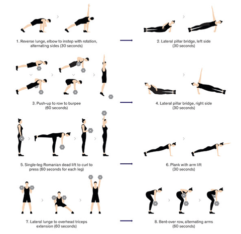 Advanced 7-minute workout