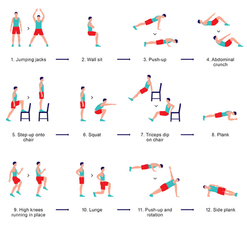 Scientific 7-minute workout